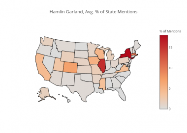 """Map of """"Hamlin Garland, Avg. % of State Mentions"""""""